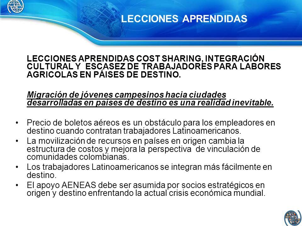 LECCIONES APRENDIDAS EN PROCESOS DE PRE- SELECCIÓN Y SELECCIÓN.