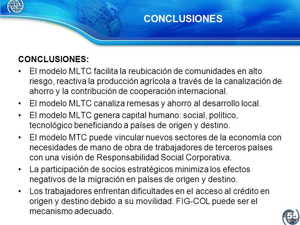 55 CONCLUSIONES: El modelo MLTC facilita la reubicación de comunidades en alto riesgo, reactiva la producción agrícola a través de la canalización de