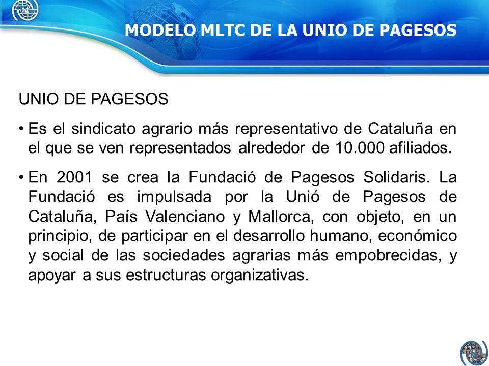 UNIO DE PAGESOS Es el sindicato agrario más representativo de Cataluña en el que se ven representados alrededor de 10.000 afiliados. En 2001 se crea l
