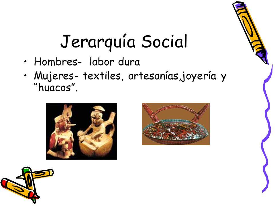Jerarquía Social Hombres- labor dura Mujeres- textiles, artesanías,joyería y huacos.