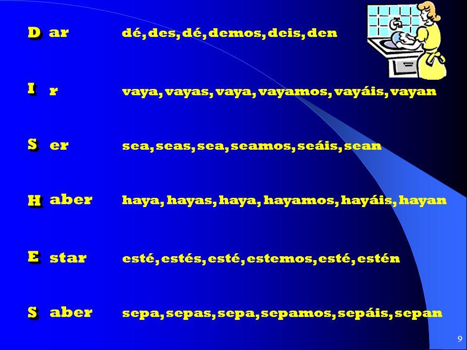 49 Adverb Clauses (Las Cláusulas Adverbiales)