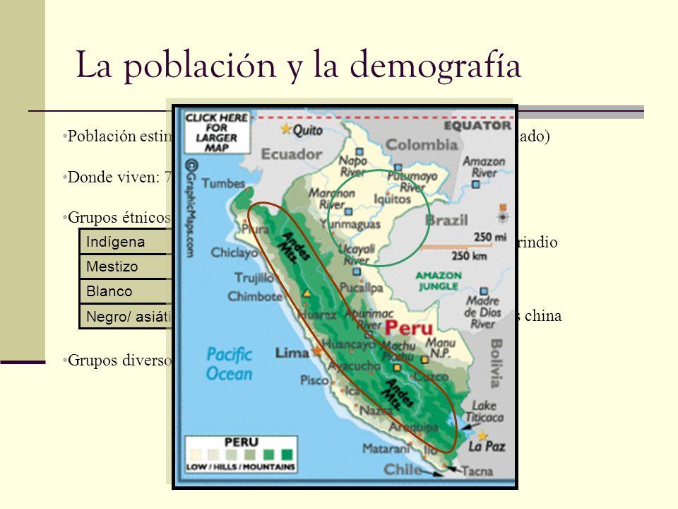 La Amazona Las lenguas y los dialectos La lengua oficial: el español Varias lenguas nativas: el por ciento hablado de la nación (en 2007) Cinco dialectos mayores de español hablado en Perú: 1.8% Aimara 13.2% Quechua 1% Otra 83% Español Las lenguas indígenas típicamente son hablados en los Andes, y el bosque tropical de la Amazona