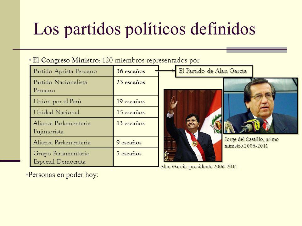 Los partidos políticos definidos Partido Aprista Peruano 36 escaños Partido Nacionalista Peruano 23 escaños Unión por el Perú 19 escaños Unidad Nacion