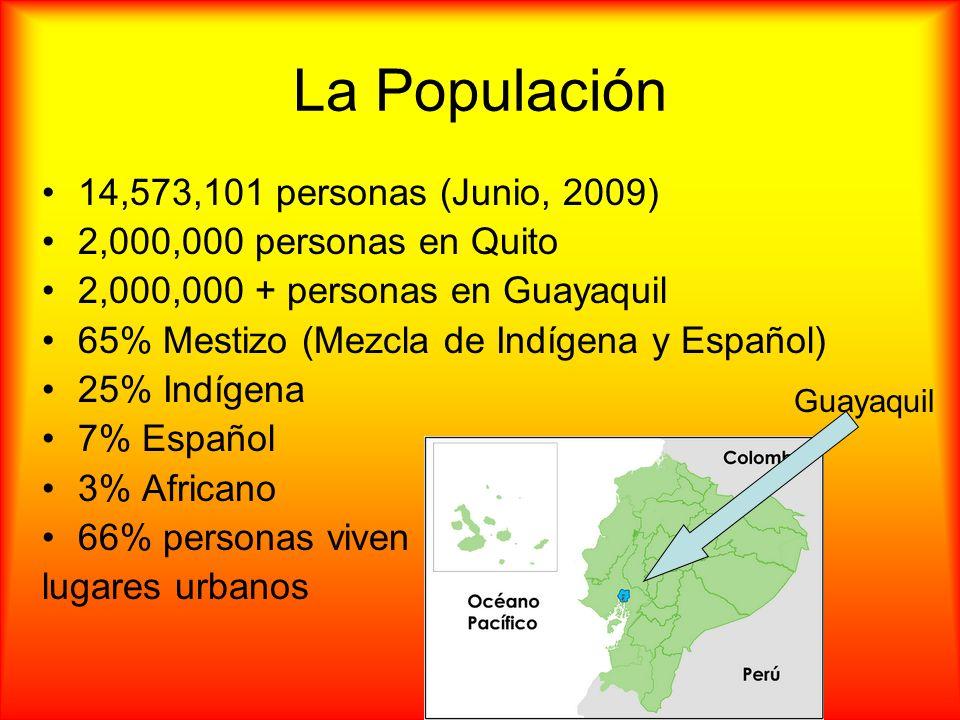 La Populación 14,573,101 personas (Junio, 2009) 2,000,000 personas en Quito 2,000,000 + personas en Guayaquil 65% Mestizo (Mezcla de Indígena y Españo