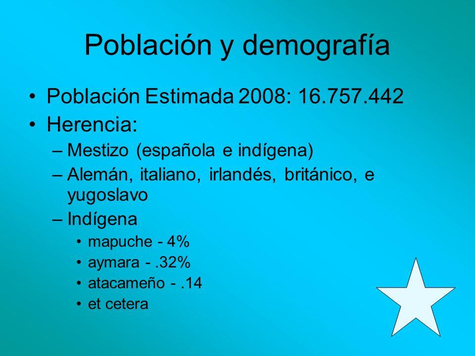 Población y demografía Población Estimada 2008: 16.757.442 Herencia: –Mestizo (española e indígena) –Alemán, italiano, irlandés, británico, e yugoslav