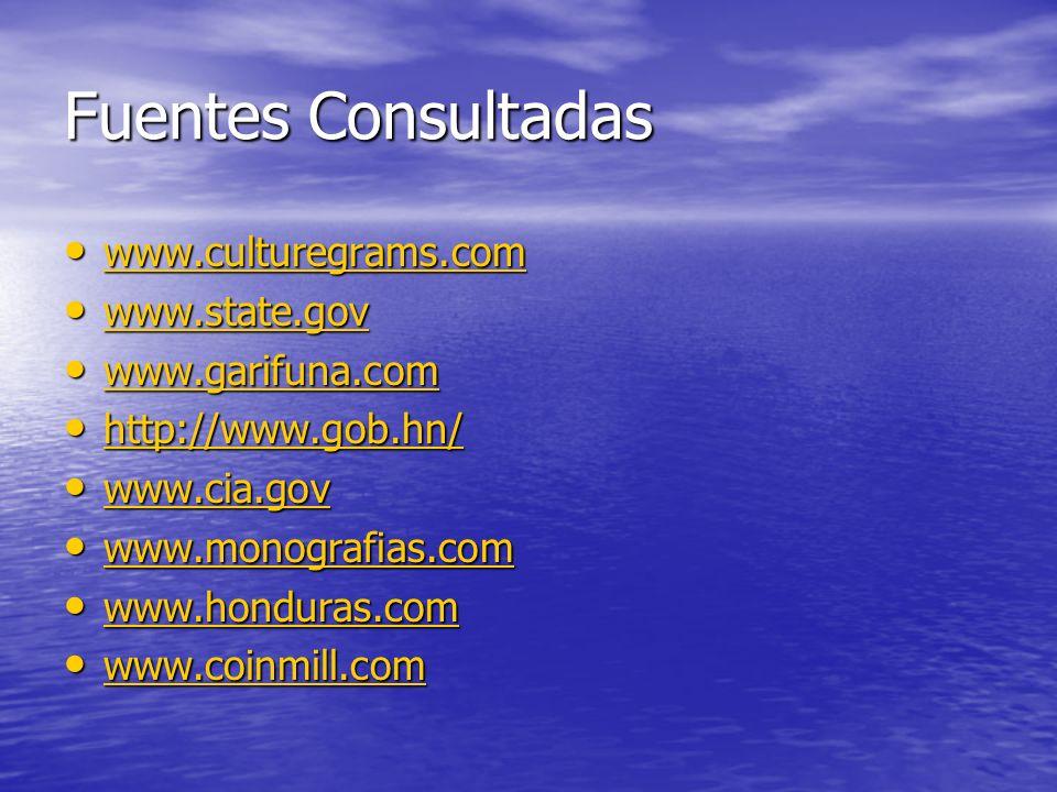 Fuentes Consultadas www.culturegrams.com www.culturegrams.com www.culturegrams.com www.state.gov www.state.gov www.state.gov www.garifuna.com www.gari