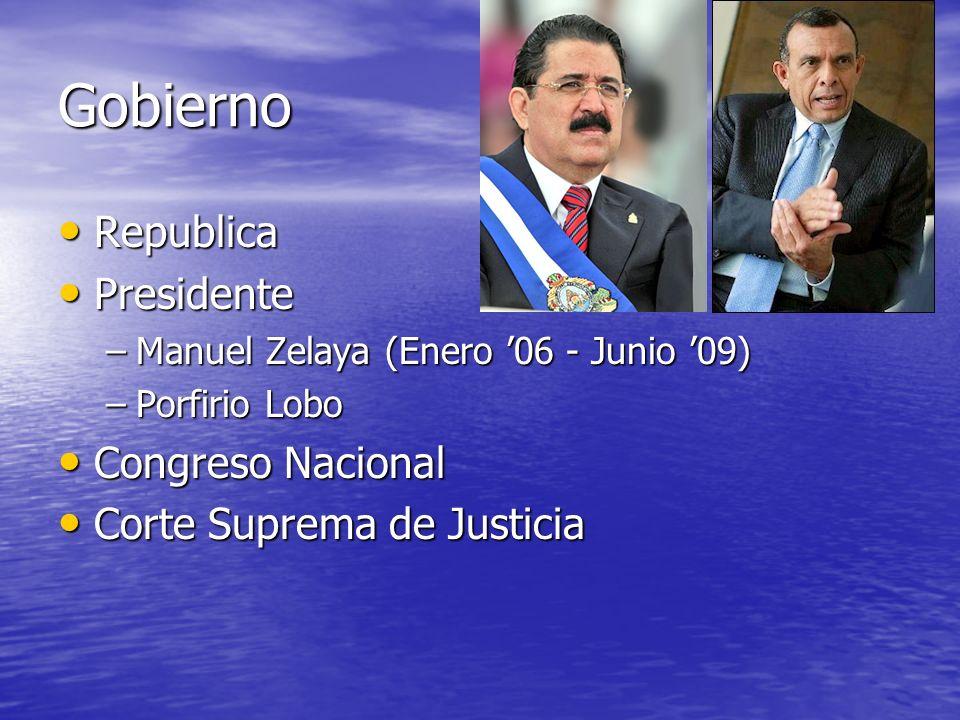 Gobierno Republica Republica Presidente Presidente –Manuel Zelaya (Enero 06 - Junio 09) –Porfirio Lobo Congreso Nacional Congreso Nacional Corte Supre