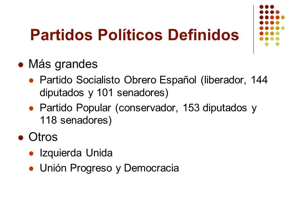 Partidos Políticos Definidos Más grandes Partido Socialisto Obrero Español (liberador, 144 diputados y 101 senadores) Partido Popular (conservador, 15