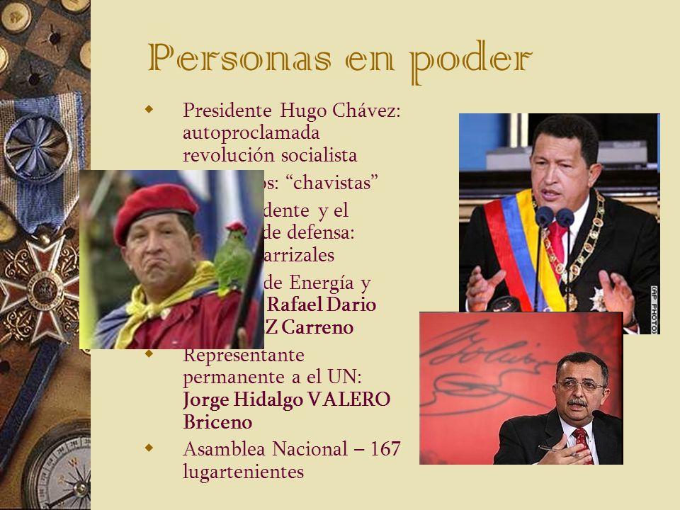 Personas en poder Presidente Hugo Chávez: autoproclamada revolución socialista 1.partidarios: chavistas Vicepresidente y el ministro de defensa: Ramón