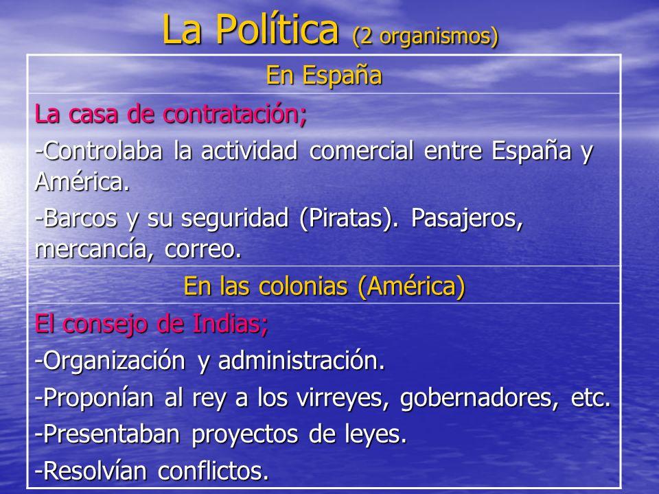 La Política (2 organismos) En España La casa de contratación; -Controlaba la actividad comercial entre España y América. -Barcos y su seguridad (Pirat