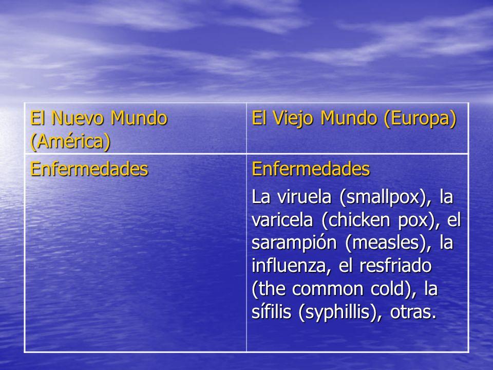 El Nuevo Mundo (América) El Viejo Mundo (Europa) EnfermedadesEnfermedades La viruela (smallpox), la varicela (chicken pox), el sarampión (measles), la