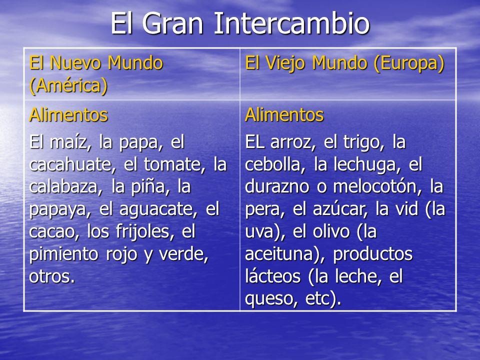 El Gran Intercambio El Nuevo Mundo (América) El Viejo Mundo (Europa) Alimentos El maíz, la papa, el cacahuate, el tomate, la calabaza, la piña, la pap