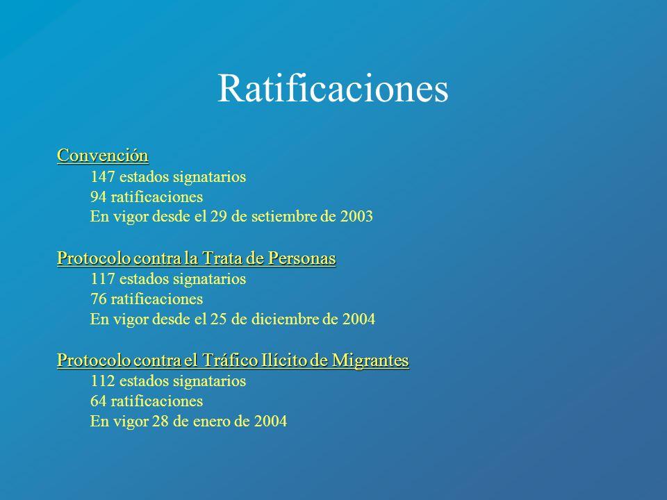 Ratificaciones Convención 147 estados signatarios 94 ratificaciones En vigor desde el 29 de setiembre de 2003 Protocolo contra la Trata de Personas 11