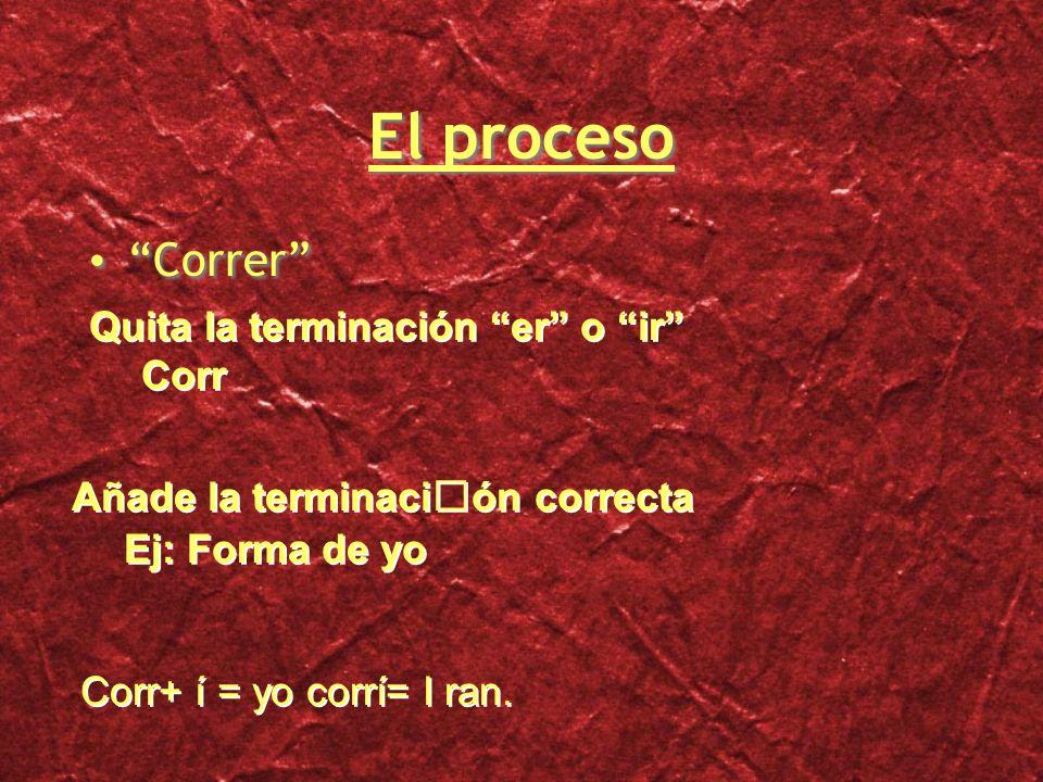 El proceso Correr Quita la terminación er o ir Corr Quita la terminación er o ir Corr Añade la terminación correcta Ej: Forma de yo Añade la terminación correcta Ej: Forma de yo Corr+ í = yo corrí= I ran.