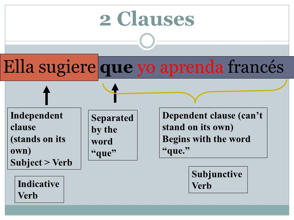 2 Clauses Ella sugiere que yo aprenda francés Independent clause (stands on its own) Subject > Verb Separated by the word que Dependent clause (cant stand on its own) Begins with the word que.