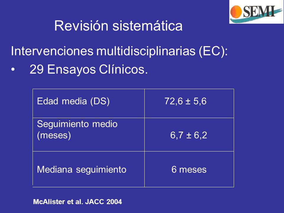 Revisión sistemática Intervenciones multidisciplinarias (EC): 29 Ensayos Clínicos. McAlister et al. JACC 2004 Edad media (DS) 72,6 ± 5,6 Seguimiento m