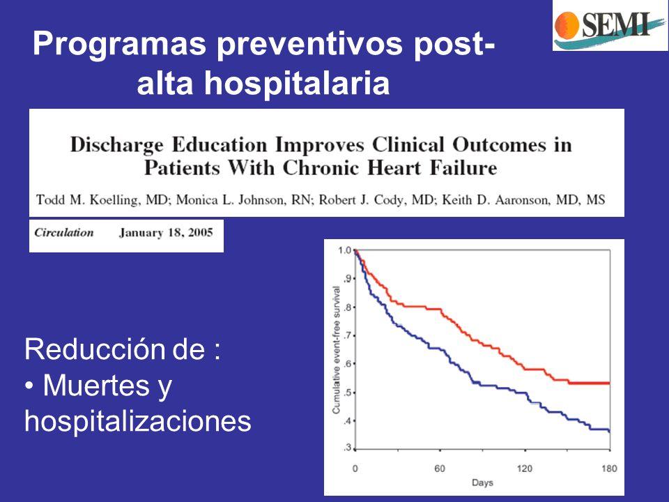 Programas preventivos post- alta hospitalaria Reducción de : Muertes y hospitalizaciones