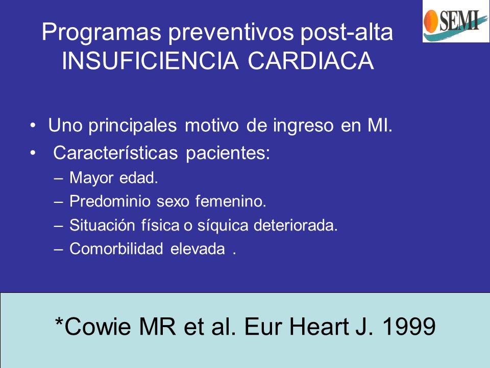 Programas preventivos post-alta INSUFICIENCIA CARDIACA Uno principales motivo de ingreso en MI. Características pacientes: –Mayor edad. –Predominio se