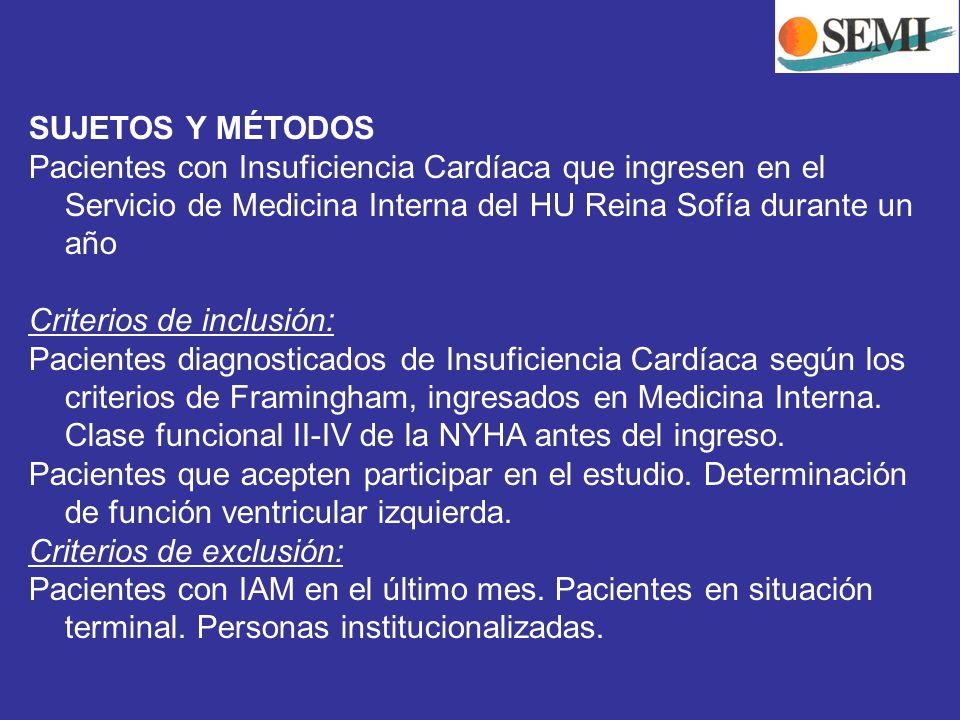 SUJETOS Y MÉTODOS Pacientes con Insuficiencia Cardíaca que ingresen en el Servicio de Medicina Interna del HU Reina Sofía durante un año Criterios de