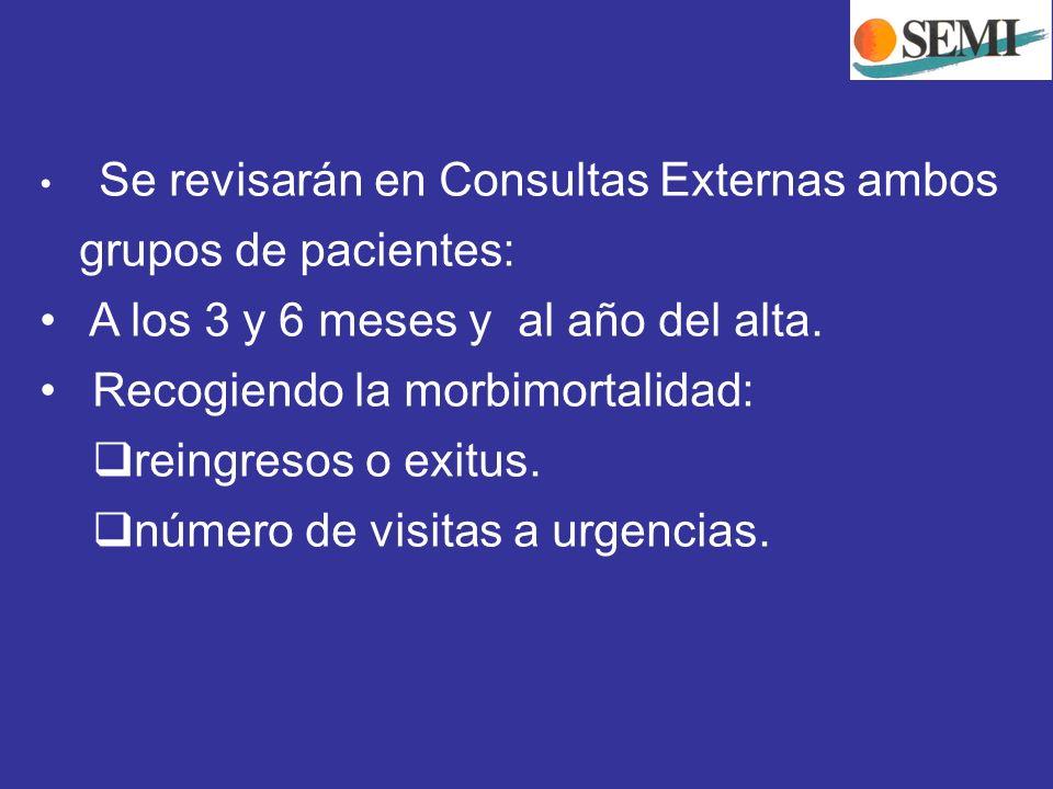 Se revisarán en Consultas Externas ambos grupos de pacientes: A los 3 y 6 meses y al año del alta. Recogiendo la morbimortalidad: reingresos o exitus.