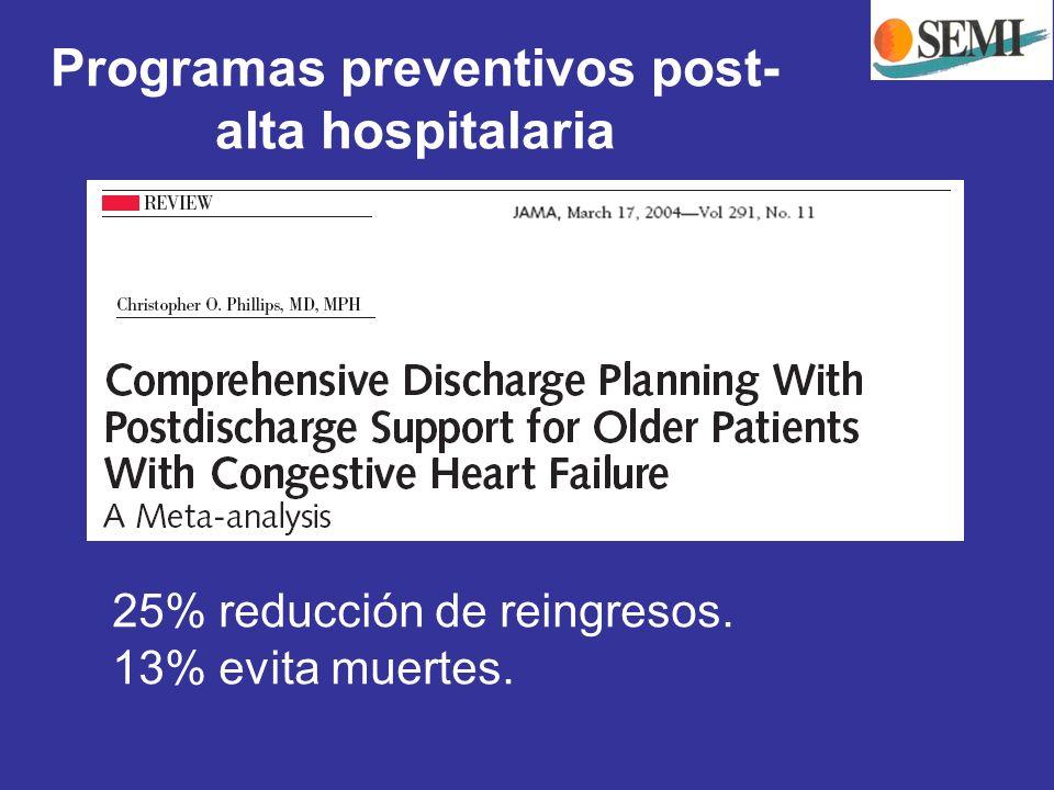 Programas preventivos post- alta hospitalaria 25% reducción de reingresos. 13% evita muertes.