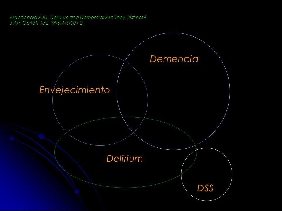 Envejecimiento Demencia Delirium Macdonald AJD. Delirium and Dementia; Are They Distinct? J Am Geriatr Soc 1996;44:1001-2. DSS