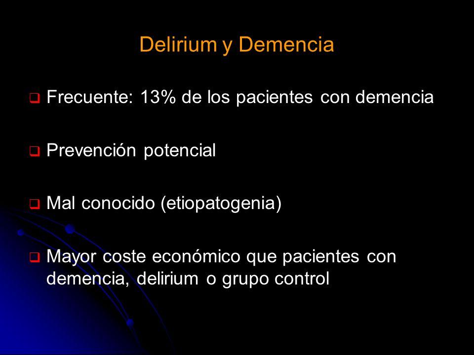 Delirium y Demencia Frecuente: 13% de los pacientes con demencia Prevención potencial Mal conocido (etiopatogenia) Mayor coste económico que pacientes