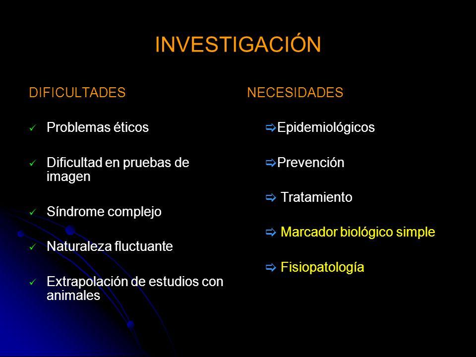 INVESTIGACIÓN DIFICULTADES Problemas éticos Dificultad en pruebas de imagen Síndrome complejo Naturaleza fluctuante Extrapolación de estudios con anim