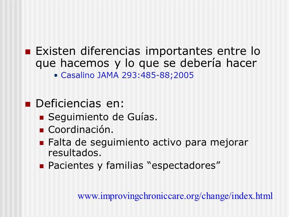 Existen diferencias importantes entre lo que hacemos y lo que se debería hacer Casalino JAMA 293:485-88;2005 Deficiencias en: Seguimiento de Guías. Co