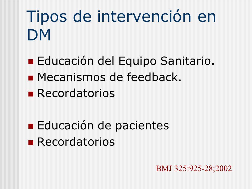Tipos de intervención en DM Educación del Equipo Sanitario. Mecanismos de feedback. Recordatorios Educación de pacientes Recordatorios BMJ 325:925-28;