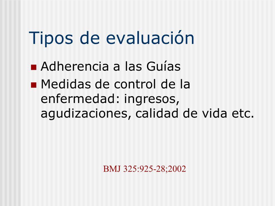 Tipos de evaluación Adherencia a las Guías Medidas de control de la enfermedad: ingresos, agudizaciones, calidad de vida etc. BMJ 325:925-28;2002