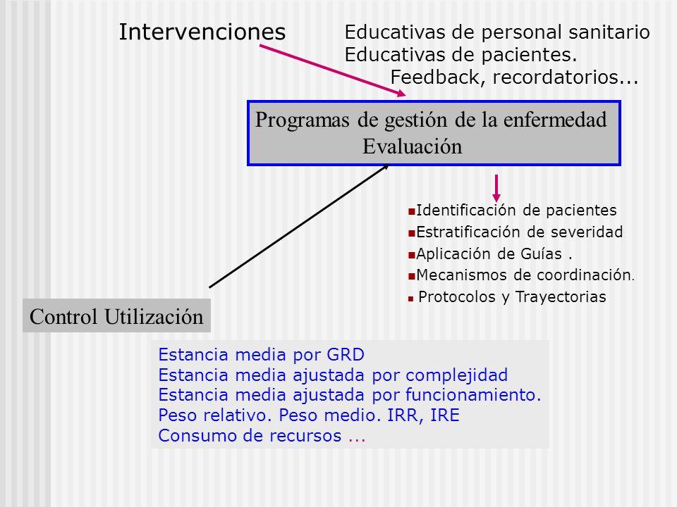 Control Utilización Programas de gestión de la enfermedad Evaluación Estancia media por GRD Estancia media ajustada por complejidad Estancia media aju