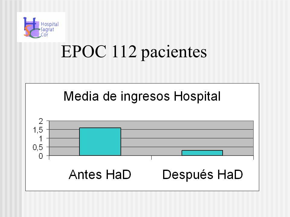 EPOC 112 pacientes