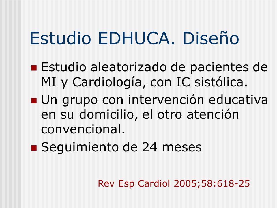 Estudio EDHUCA. Diseño Estudio aleatorizado de pacientes de MI y Cardiología, con IC sistólica. Un grupo con intervención educativa en su domicilio, e