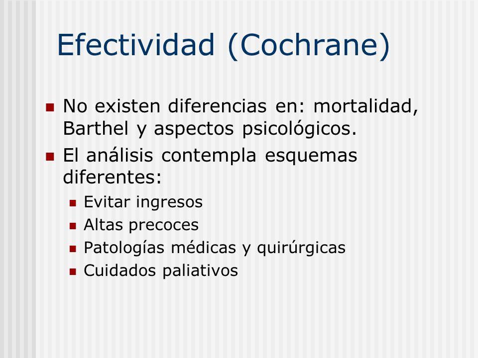 Efectividad (Cochrane) No existen diferencias en: mortalidad, Barthel y aspectos psicológicos. El análisis contempla esquemas diferentes: Evitar ingre