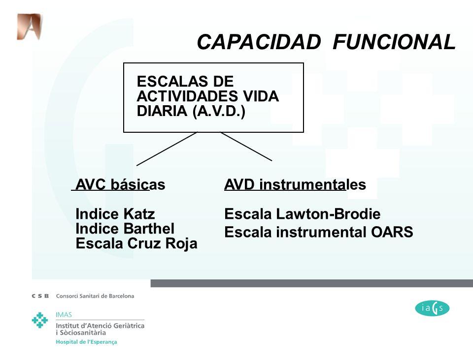 ESCALAS DE ACTIVIDADES VIDA DIARIA (A.V.D.) AVC básicas Indice Katz Indice Barthel Escala Cruz Roja AVD instrumentales Escala Lawton-Brodie Escala ins