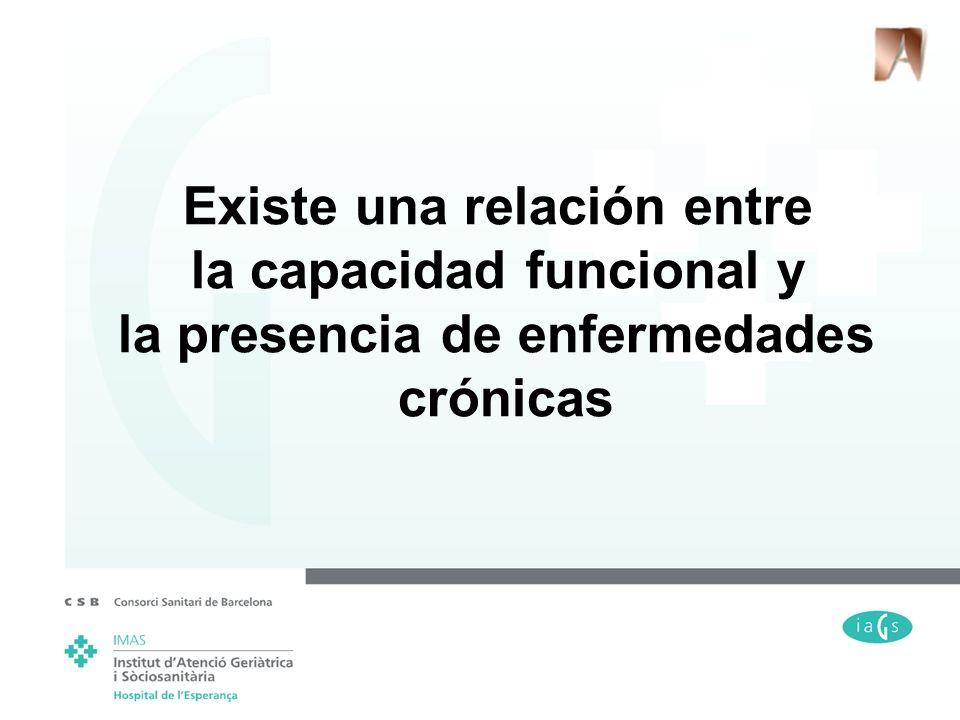 Existe una relación entre la capacidad funcional y la presencia de enfermedades crónicas