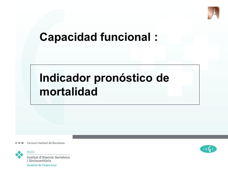 Capacidad funcional : Indicador pronóstico de mortalidad