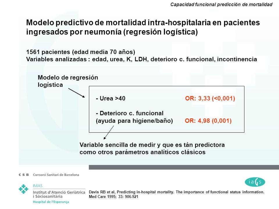 Modelo predictivo de mortalidad intra-hospitalaria en pacientes ingresados por neumonía (regresión logística) 1561 pacientes (edad media 70 años) Vari
