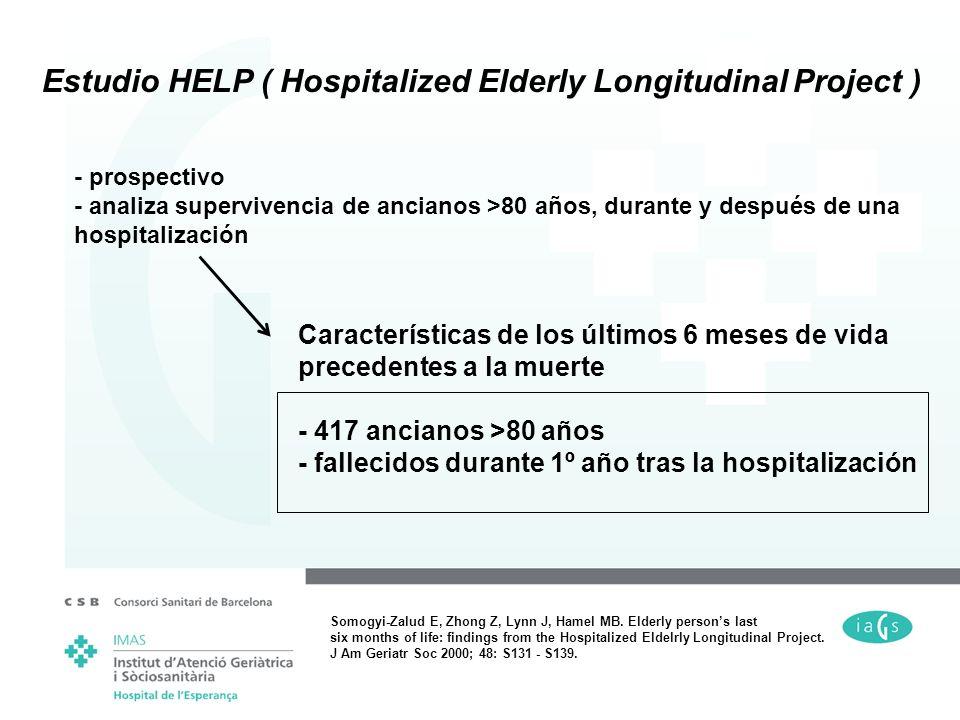 Estudio HELP ( Hospitalized Elderly Longitudinal Project ) - prospectivo - analiza supervivencia de ancianos >80 años, durante y después de una hospit