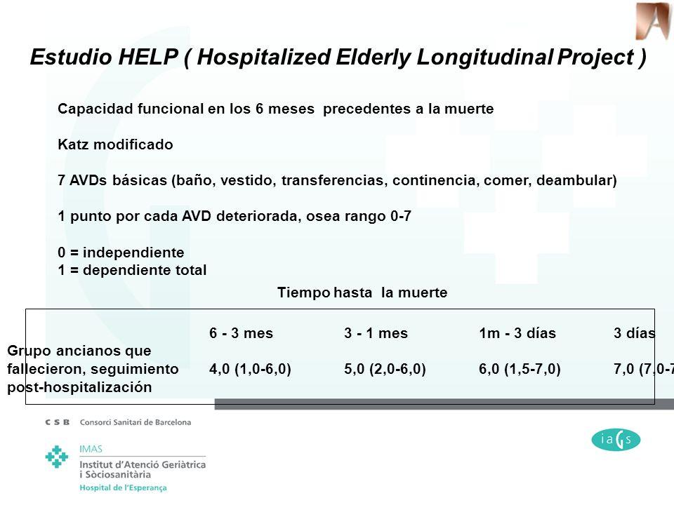 Estudio HELP ( Hospitalized Elderly Longitudinal Project ) Capacidad funcional en los 6 meses precedentes a la muerte Katz modificado 7 AVDs básicas (