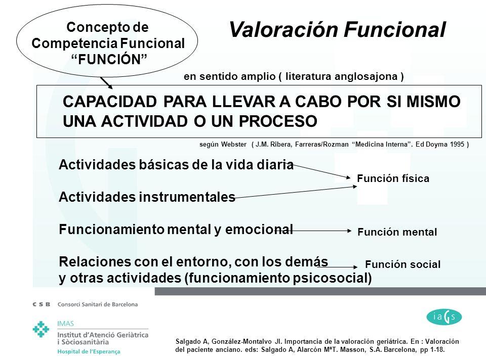 Valoración Funcional Concepto de Competencia Funcional FUNCIÓN Actividades básicas de la vida diaria Actividades instrumentales Funcionamiento mental