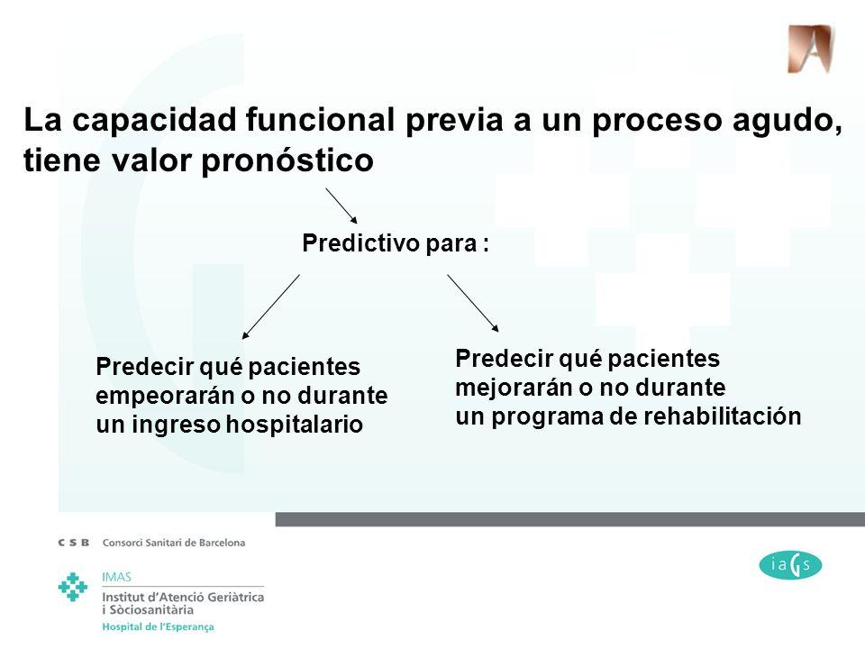 La capacidad funcional previa a un proceso agudo, tiene valor pronóstico Predictivo para : Predecir qué pacientes mejorarán o no durante un programa d
