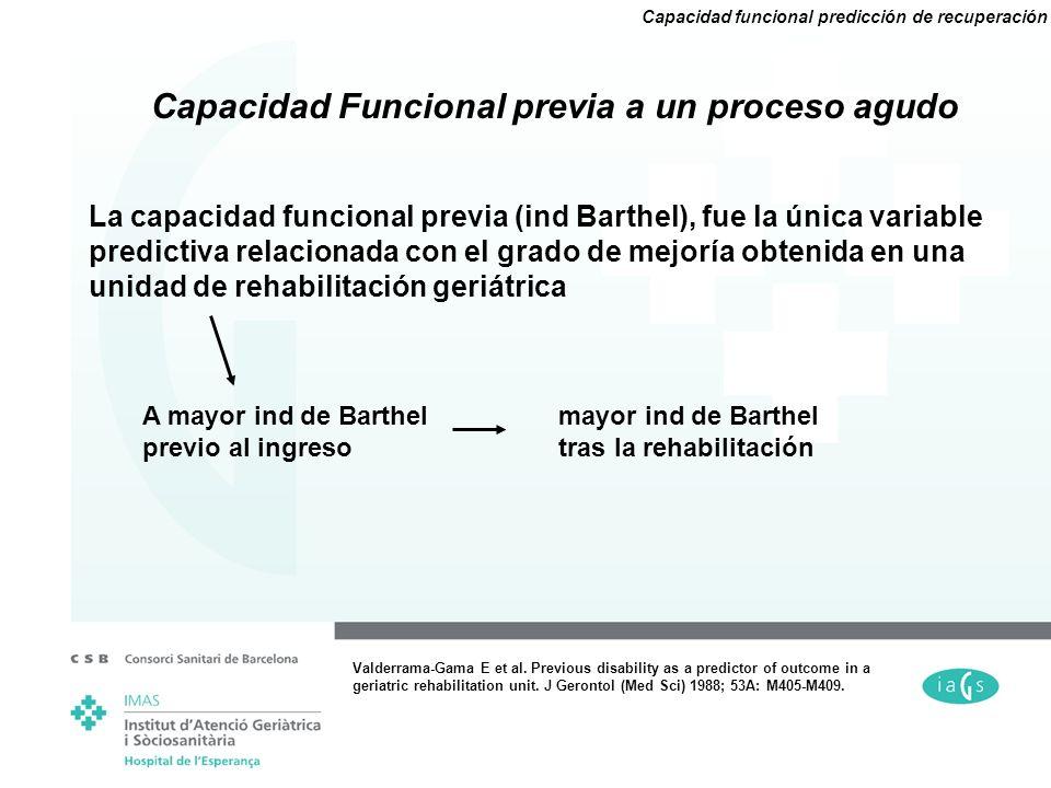 Capacidad Funcional previa a un proceso agudo La capacidad funcional previa (ind Barthel), fue la única variable predictiva relacionada con el grado d