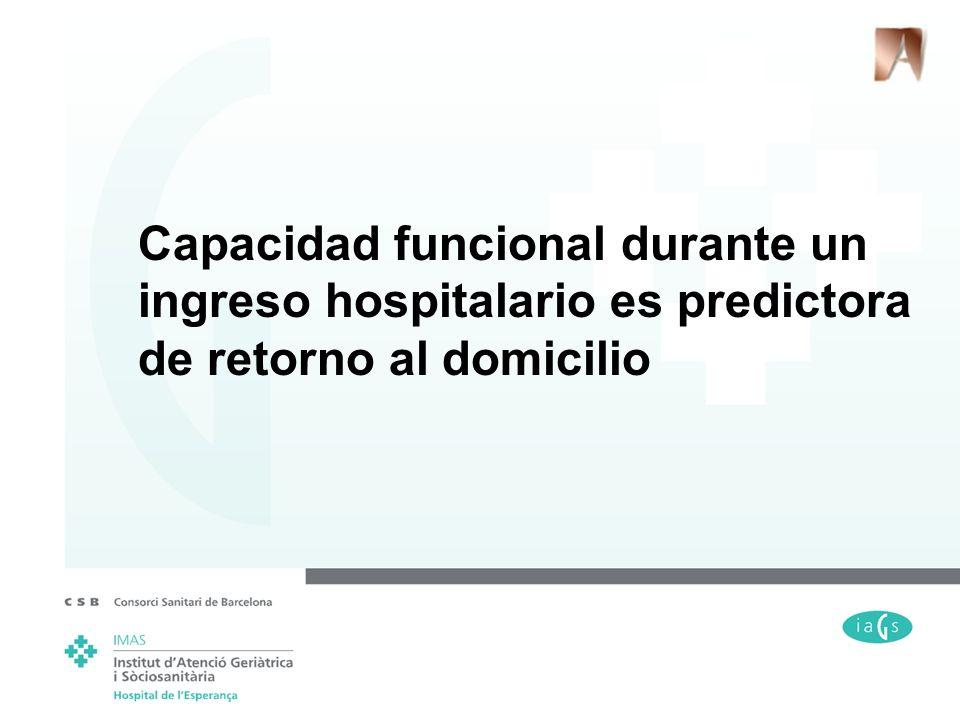 Capacidad funcional durante un ingreso hospitalario es predictora de retorno al domicilio