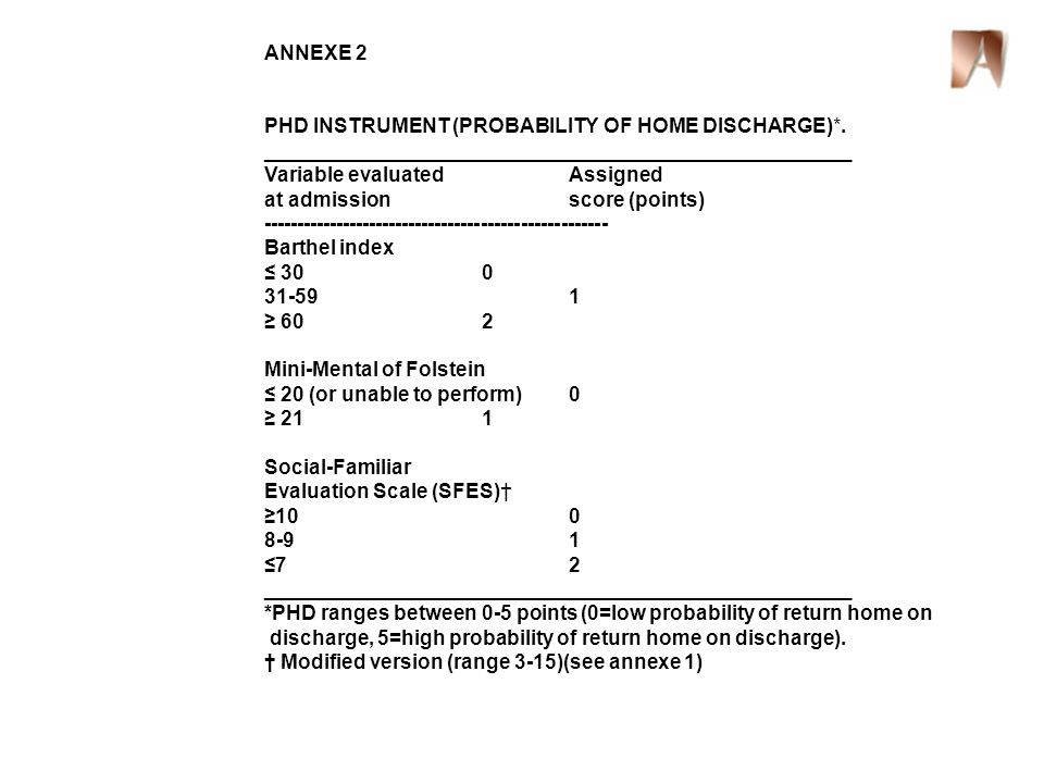 ANNEXE 2 PHD INSTRUMENT (PROBABILITY OF HOME DISCHARGE)*. ____________________________________________________ Variable evaluatedAssigned at admission