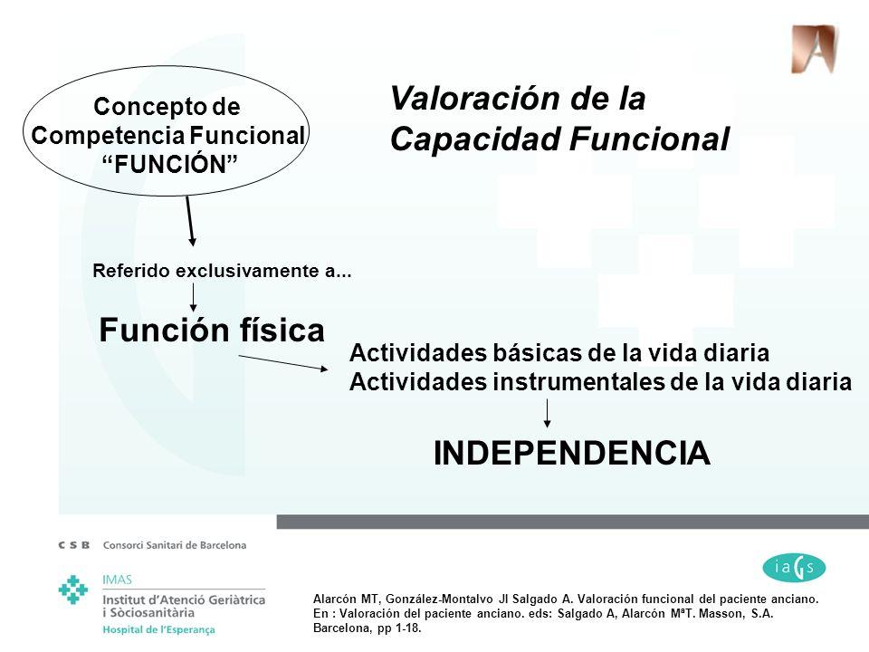 Valoración de la Capacidad Funcional Concepto de Competencia Funcional FUNCIÓN Actividades básicas de la vida diaria Actividades instrumentales de la