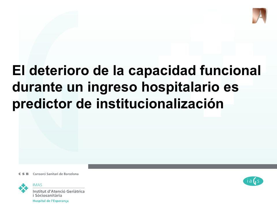 El deterioro de la capacidad funcional durante un ingreso hospitalario es predictor de institucionalización
