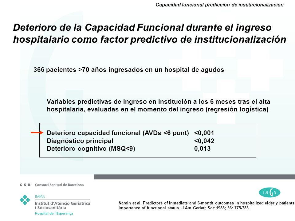 Deterioro de la Capacidad Funcional durante el ingreso hospitalario como factor predictivo de institucionalización 366 pacientes >70 años ingresados e