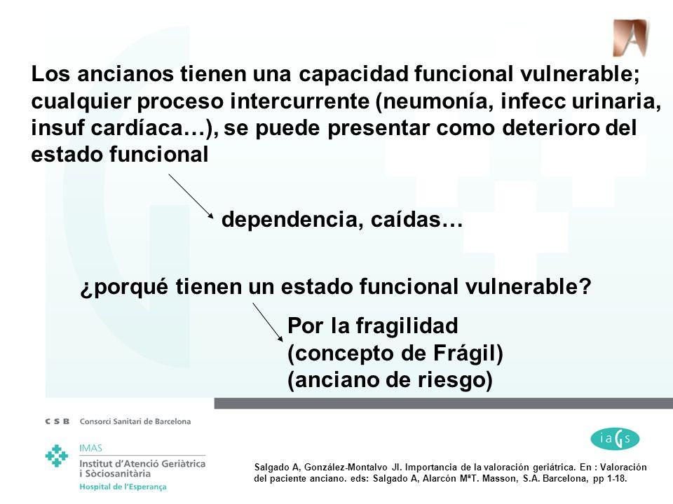 Los ancianos tienen una capacidad funcional vulnerable; cualquier proceso intercurrente (neumonía, infecc urinaria, insuf cardíaca…), se puede present